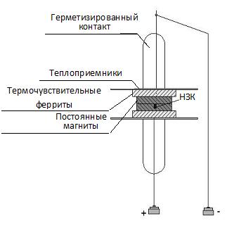 Рис. 5. Извещатель пожарный тепловой магнитный ИП-105-2/1 (ИТМ)