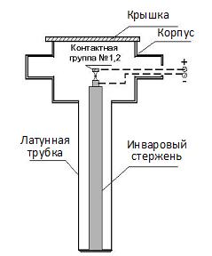 Рис. 4. Конструкция извещателя ИП-103-2 (ТРВ)