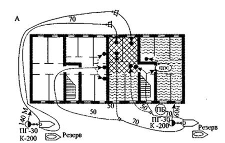 Рис 5. Схема тушения пожара в этажах жилого здания.