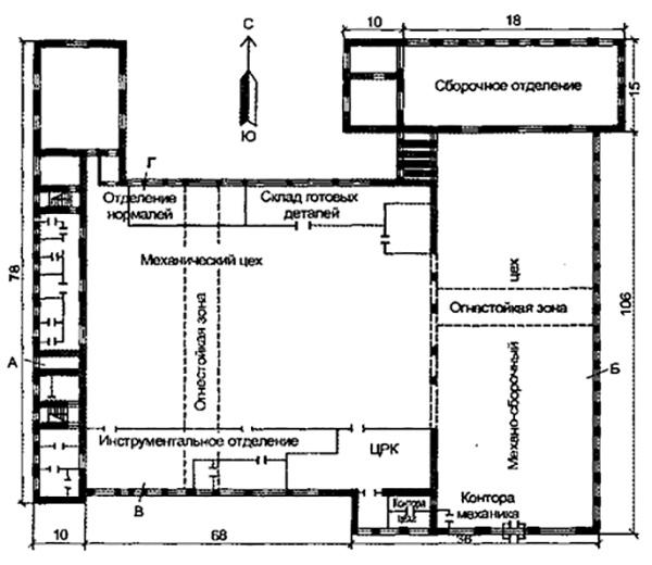 Рис. 1. Схема расположения цехов в корпусе