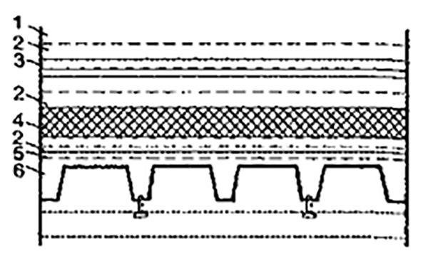 Рис. 2. Конструкция покрытия из горючих материалов по стальному профилированному настилу: 1 - защитный слой гравия; 2 - битумная мастика; 3 - водоизоляционный слой (3 слоя рубероида); 4 - теплоизоляционный слой (плиты ПСБ-С); 5 - пароизоляция; 6 - стальной профилированный настил