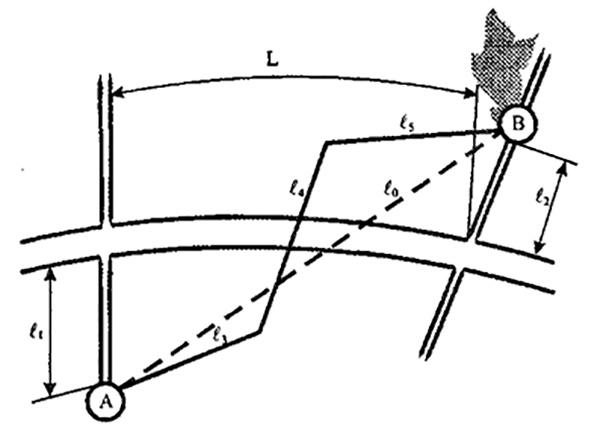 Рис 1. Схема возможных двух маршрутов следования подразделения из пожарной части А к месту пожара В