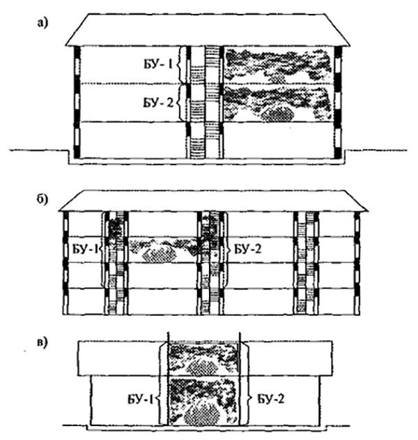 Рис. 2. Принципы определения боевых участков на пожаре.