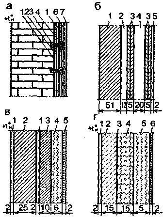 Схемы конструкций стен и горючей термоизоляции холодильников
