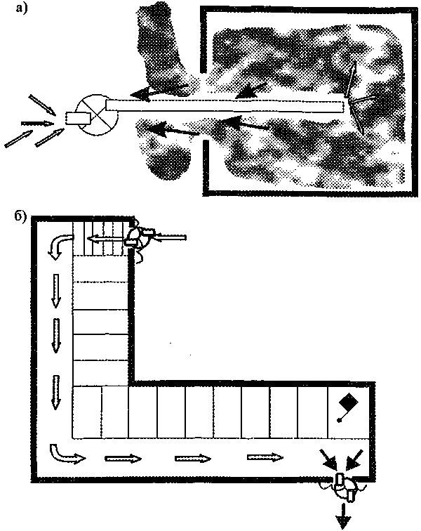 Схемы работы дымососов
