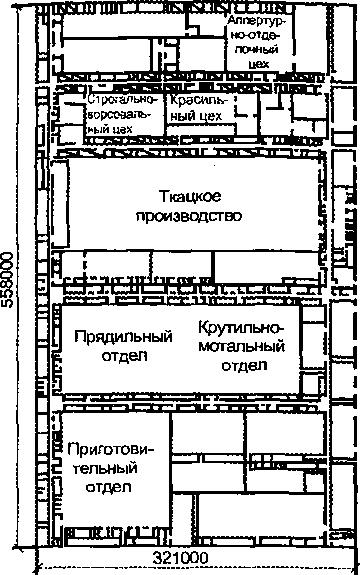 План производственного корпуса хлопчатобумажного комбината