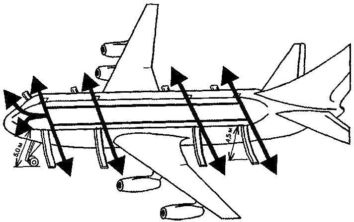 Расположение эвакуационных путей самолета ИЛ-86