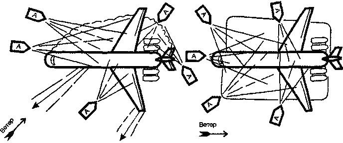 Схема тушения пожара авиатоплива при розливе
