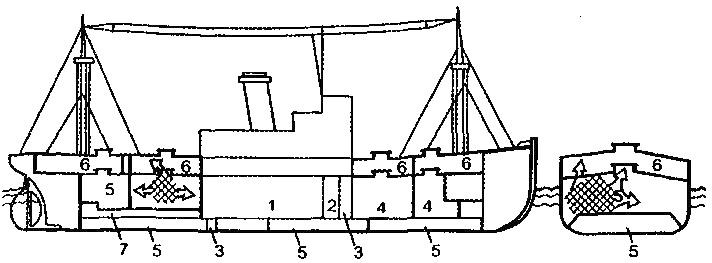 Схема развития пожара в трюме сухогрузного судна