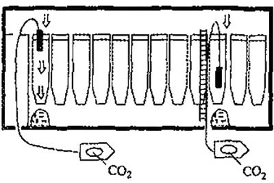 Схемы использования автомобиля аэрозольного тушения при пожарах на элеваторах