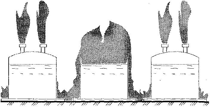 Схема распространения пожара при вскипании горючих жидкостей в резервуарах