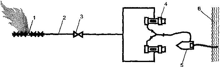 Схема подачи воды или глинистого раствора в скважину