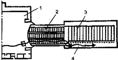 Схема боевого развертывания подразделений в подплатформенные помещения станции глубокого заложения